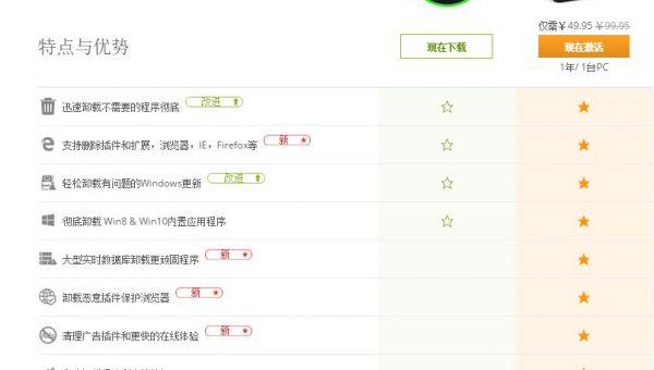 IObit Uninstaller 6 专业版新增功能列表?